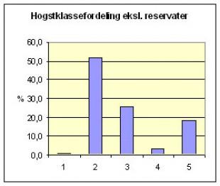 Statistikk-1